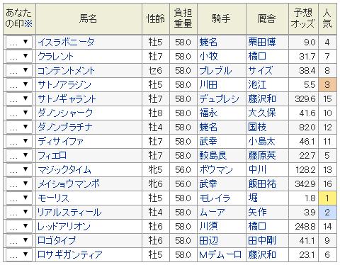 2016yasudakinen-yotei