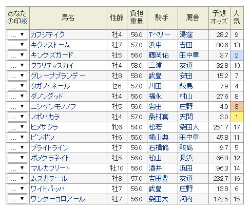 2016-proki