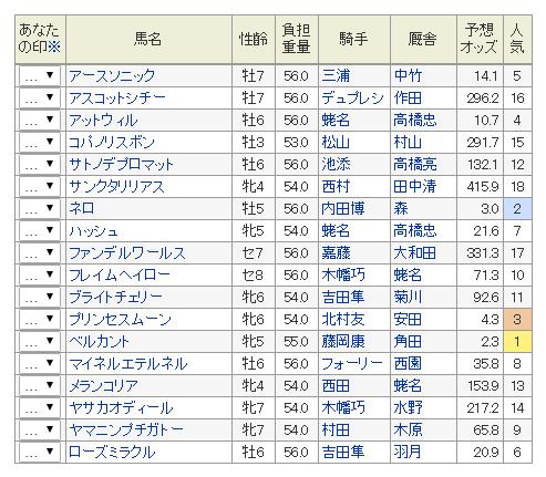 2016aibis-sd-yoteiba