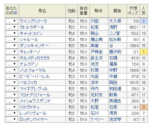 2016queen-s-yoteiba