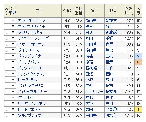 2016-keiseihai-tourokuba