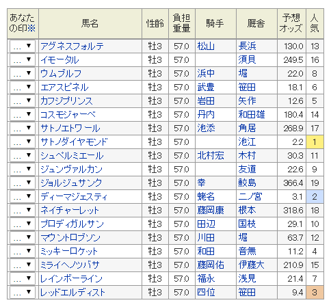 2016kikkasyou-tourokuba